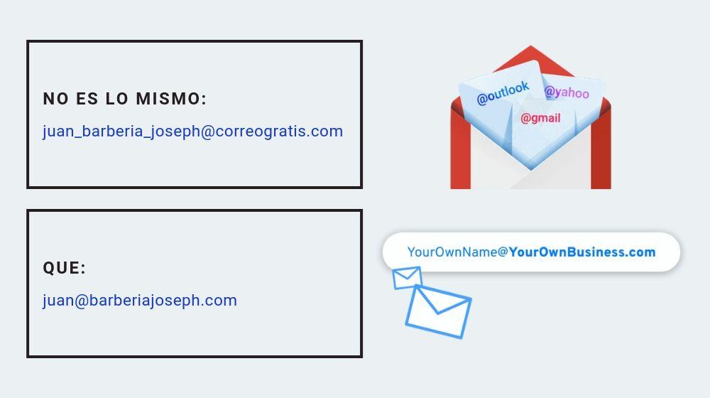 Comparación correo gratis vs correo corporativo
